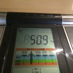 ほぼ戻った!20日目-5.4kg|1ヶ月でダイエットする方法