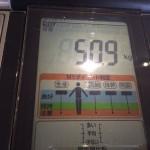 増えた…23日目-5.3kg|短期間でダイエットする方法