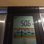 ダイエット31日目-5.6kg|短期間でダイエットする方法