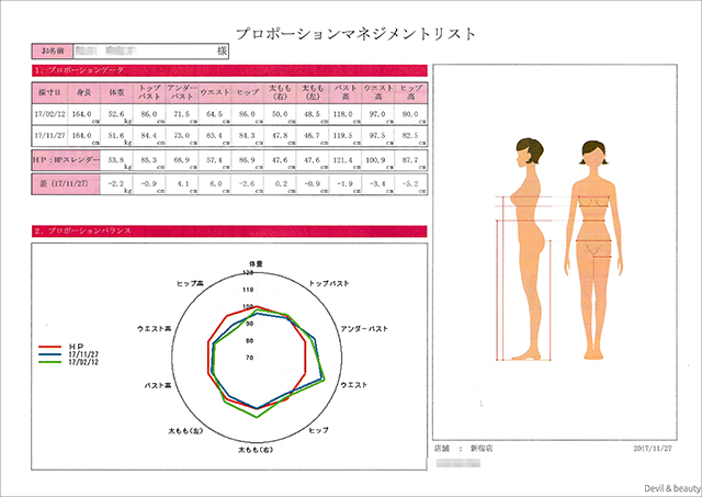 maruko-19times-measurement-result1 - image