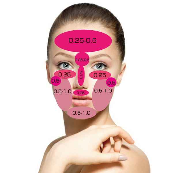 dermastamp-face-part - image
