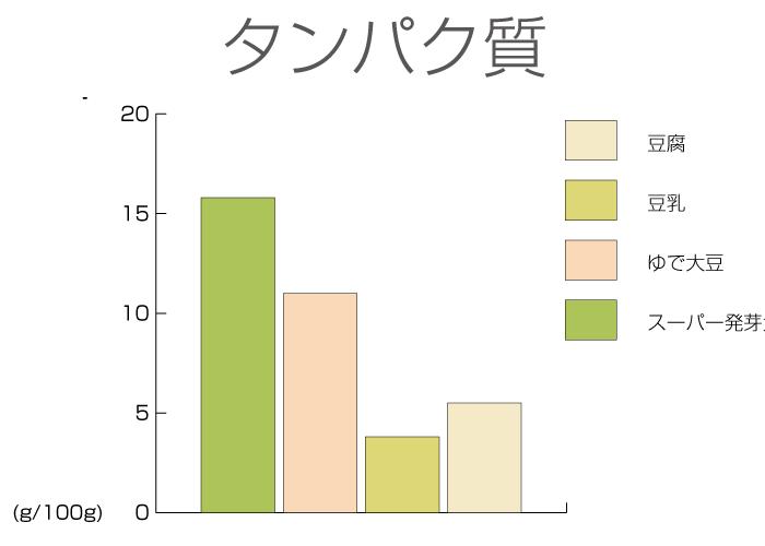 soy2 - image